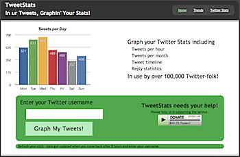 「TweetStats」ツイッターの統計情報をグラフ化