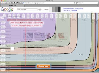 Googleを訪れる人のブラウザサイズを視覚化「Google Browser Size」