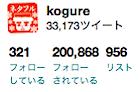 ツイッター、フォロワーが200,000人突破