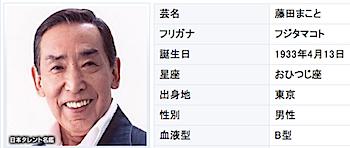 藤田まこと、死去