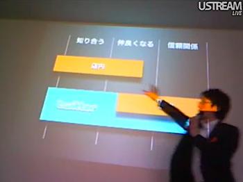 「豚組」が培ったツイッターの飲食店向けノウハウを@hitoshiが惜しげもなく公開してた!