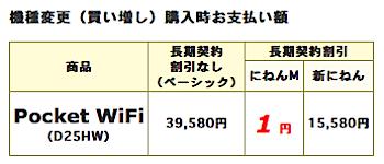 <del>「EMONSTER」購入から2年「Pocket WiFi」に機種変更しようとしたら1円だった件(悲話付き)</del>