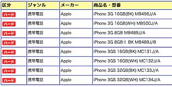 ソフマップでiPhoneの買取価格を調べてみた