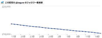 2010-07-16_1511.png