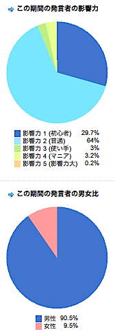 2010-07-16_1517.png
