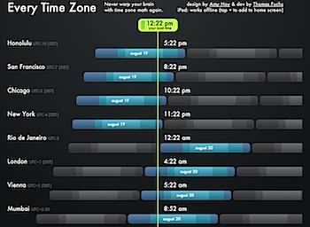 世界中のタイムゾーンが一目で分かる「Every Time Zone」