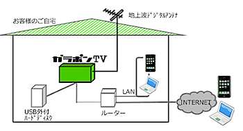 2010-09-21_1025.png
