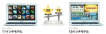 「MacBook Air」11インチモデルと13インチモデル、選ぶならどっち?