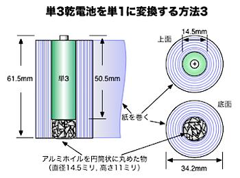単三電池から単一電池を作る方法