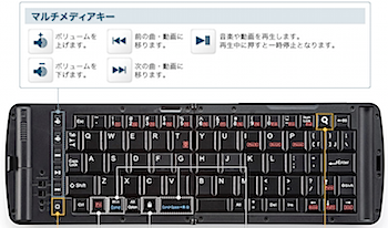 iPhone/iPad用のショートカットキーを搭載した折り畳み式Bluetoothキーボード(400-SKB016)