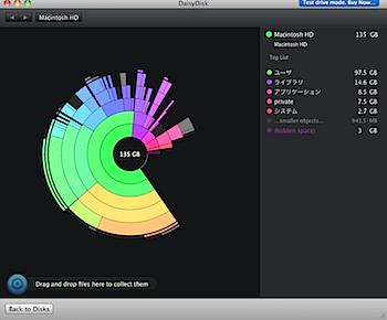 Macのディスクスペースを解析する「DaisyDisk」