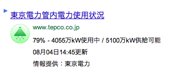 Google、検索結果に電力使用状況を表示