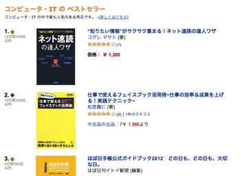 """Amazonの「コンピュータ・IT」カテゴリで1位になりました!「""""知りたい情報""""がサクサク集まる!ネット速読の達人ワザ」"""