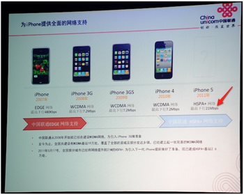 「iPhone 5」はHSPA+(21Mbps)に対応?