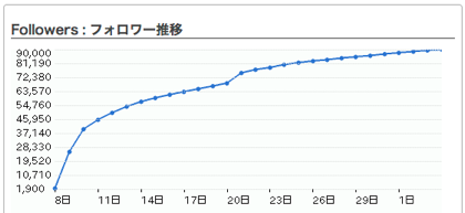 2012 01 04 0900