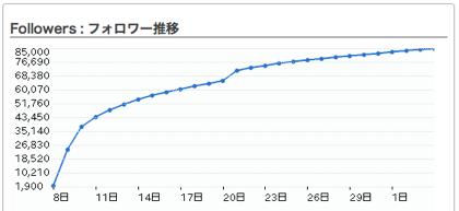 2012 01 04 0901