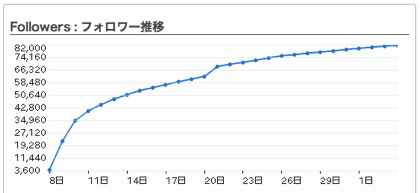 2012 01 04 0902