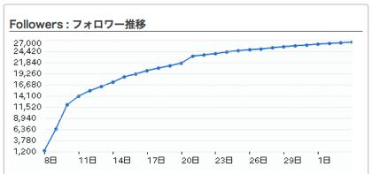 2012 01 04 0910 1