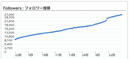 2012 01 04 0910