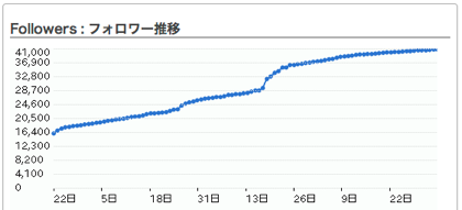 2012 01 04 0911