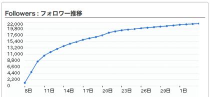 2012 01 04 0916 1