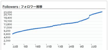2012 01 04 0916