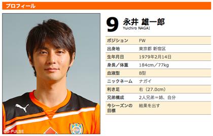 清水エスパルス・永井雄一郎、横浜FCに完全移籍