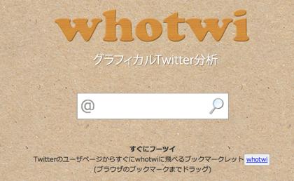 「whotwi(フーツイ)」ツイッターのツイートをグラフィカルに分析