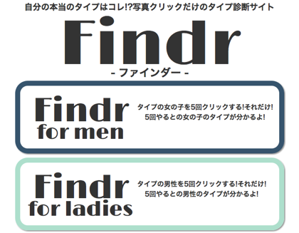 「Findr(ファインダー)」5回クリックで自分の好みの異性のタイプを診断