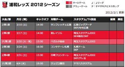 2012シーズン・浦和レッズの試合日程をGoogleカレンダーに読み込む方法