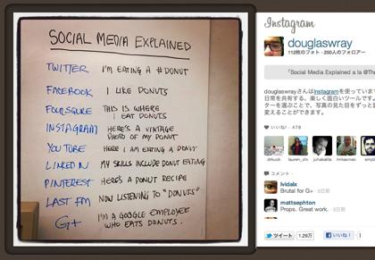 ドーナツで説明するソーシャルメディア