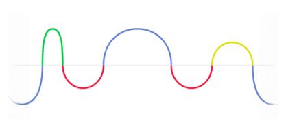 Googleロゴ「ハインリヒ ヘルツ」に