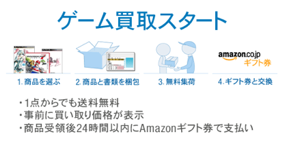 「Amazonゲーム買取サービス」開始