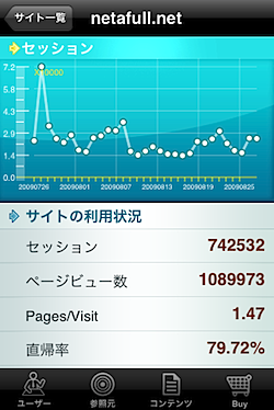 Google_Analytics_iPhone_774.PNG