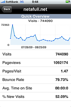 Google_Analytics_iPhone_785.PNG