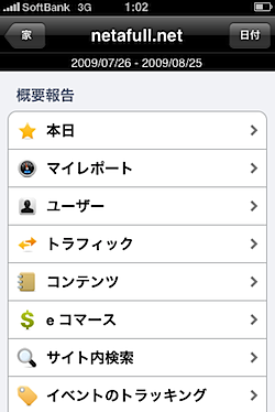 Google_Analytics_iPhone_794.PNG