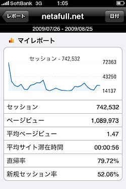 Google_Analytics_iPhone_797.PNG