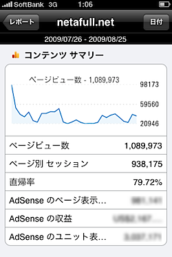 Google_Analytics_iPhone_801.PNG