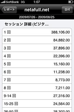 Google_Analytics_iPhone_807.PNG