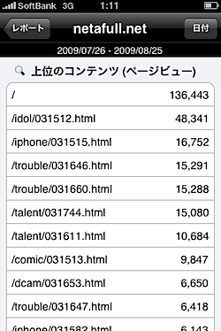 Google_Analytics_iPhone_814.PNG