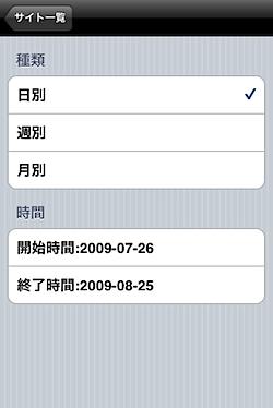 Google_Analytics_iPhone_819.PNG
