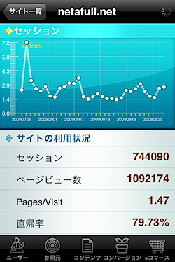 Google_Analytics_iPhone_820.PNG