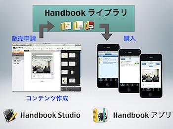 Handbook-lib2.png