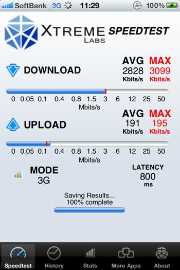「iPhone 4S」浦和でスピードテストをしてみた