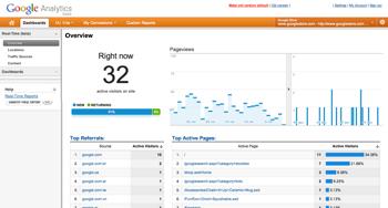 「Google Analytics」リアルタイムアクセス解析に対応