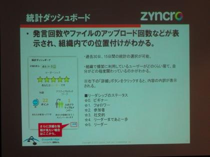 Zyncro 8993