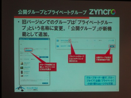 Zyncro 8996