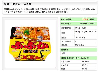 明星「ぶぶか 油そば」カップ麺を食す!