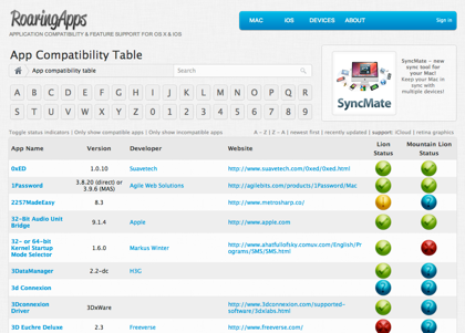 【OS X Mountain Lion】各ソフトの対応状況を調べられる「App Compatibility Table」