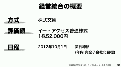 2012 10 01 1730 1
